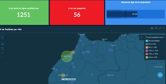 """Testfdari.ma: أول موقع إلكتروني في المغرب يسمح لأي شخص بإجراء تقييم ذاتي لفيروس """"كورونا"""""""
